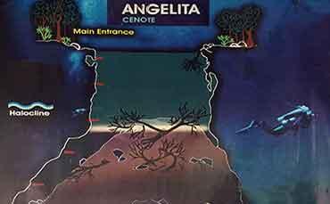 Сенот Angelita